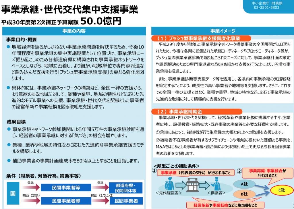 経済産業省 - 平成30年度第2次補正予算案の概要 (PR資料)